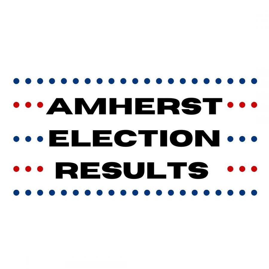 Amherst Election Results